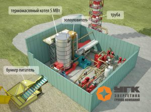 """Угольная котельная от """"УГК-Энергетика"""". Внутри установлен термомасляный котёл от Neutron (3D-модель)."""