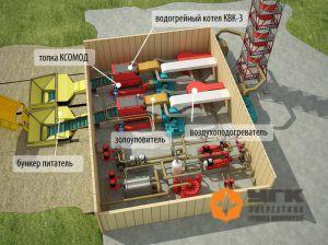 Блочная котельная на древесном топливе от «УГК-Энергетика» (3D-модель).